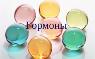 анализ на гормоны щитовидной железы норма у женщин