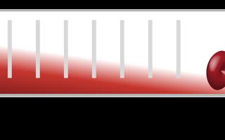 анализ крови из пальца расшифровка у взрослых норма в таблице
