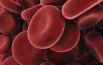что такое гемоглобин в крови и его нормы