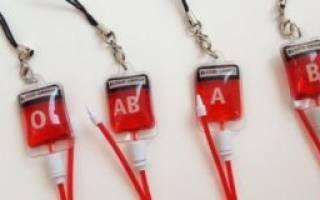 1 группа крови отрицательный резус у мужчины