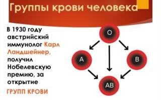 анализ крови на резус и группу крови как сдавать