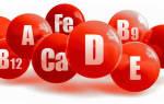 анализ крови на содержание витаминов и микроэлементов цена