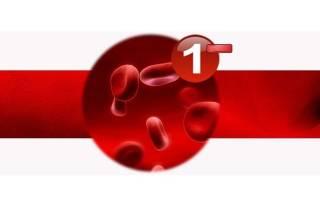 1 отрицательная группа крови характеристика у женщин
