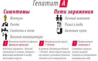 что такое тимоловая проба в анализе крови