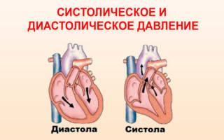что делать если артериальное давление высокое а сердечное низкое